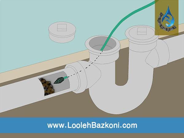 رفع گرفتگی لوله توالت